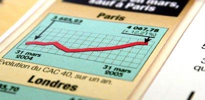 CPR AM élargit sa gamme de fonds actions thématiques