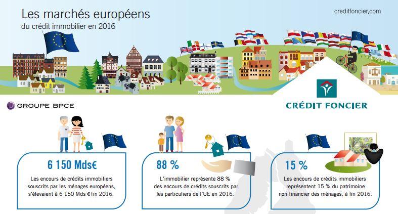 crediteurope
